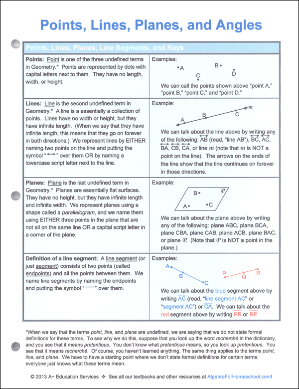Points, Lines, Planes & Angles Quick Reference Guide