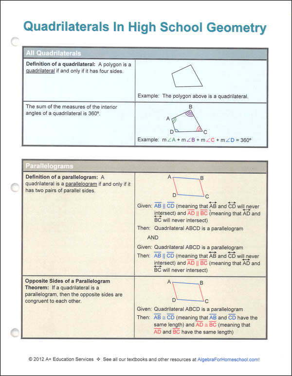 Quadrilaterals In High School Geometry Quick Reference Guide