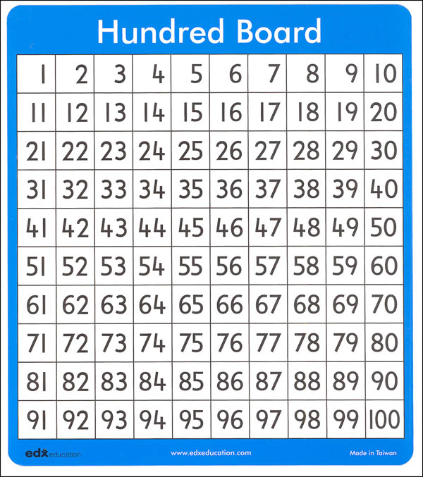 Hundred Number Chart
