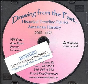 Drawing From Past:American Hsty Figures on CD