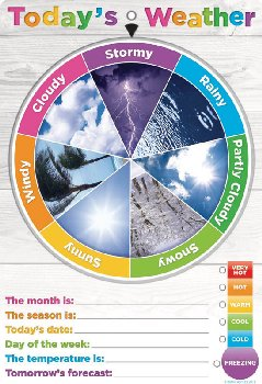 Today's Weather Smart Wheel