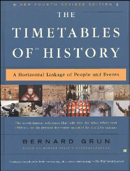 Timetables of History/Horiz Linkage