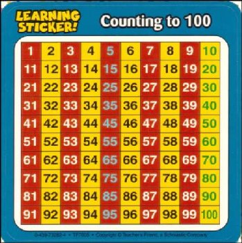 Counting to 100 Learning Sticker