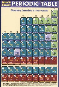 Periodic Table of the Elements Pocket QuickStudy