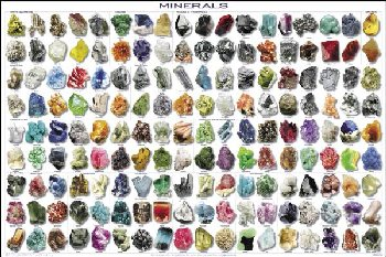 Mineral Collection Poster Laminated