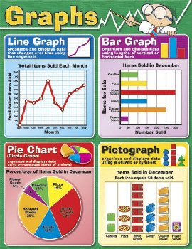 Graphs Chartlet