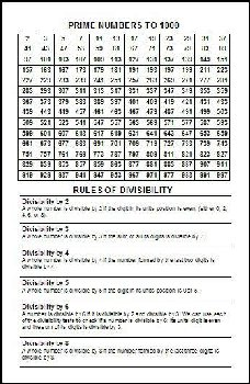 Prime Numbers/Rules of Divisibility Lamntd Cd