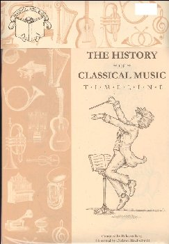 History of Classical Music Timeline