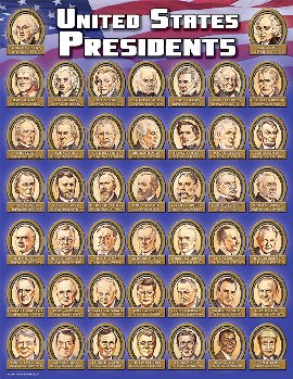 U.S. Presidents Chartlet