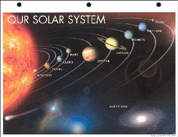 Solar System Notebook Map with Facts