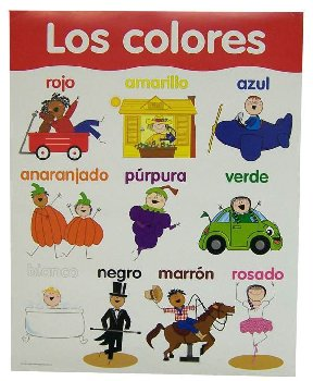 Spanish Basic Skills Chart - Colors