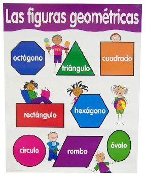 Spanish Basic Skills Chart - Shapes
