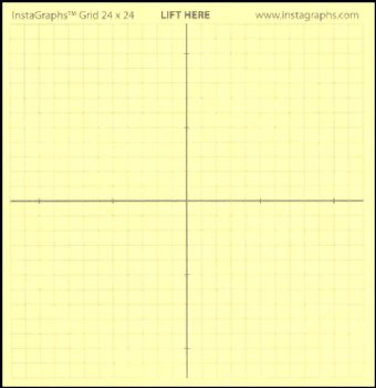 "InstaGraphs 24 x 24 Grid with Marked Axes (3"" x 3"" Pad)"