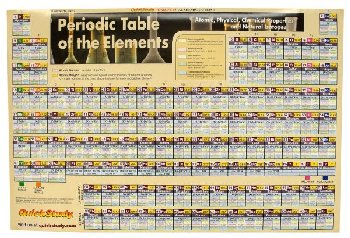 Periodic Table Poster - Laminated