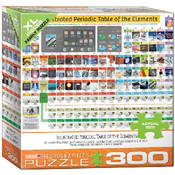 Illustrated Periodic Table of the Elements Puzzle - 300 pieces