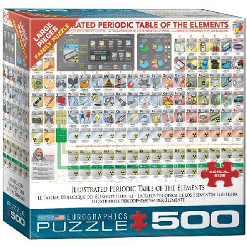 Illustrated Periodic Table of the Elements Puzzle - 500 pieces