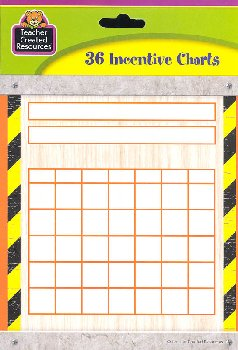 Incentive Charts - Under Construction
