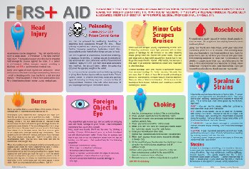 First Aid Placemat