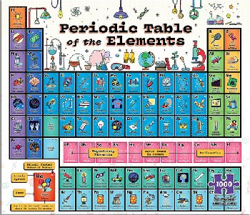 Periodic Table of the Elements Puzzle (1000 piece)