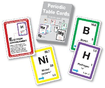 Stick to Science - Periodic Table Cards Set