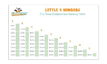 My Little 9 Numbers Multiplication Memory Chart Poster (Dry Erase )