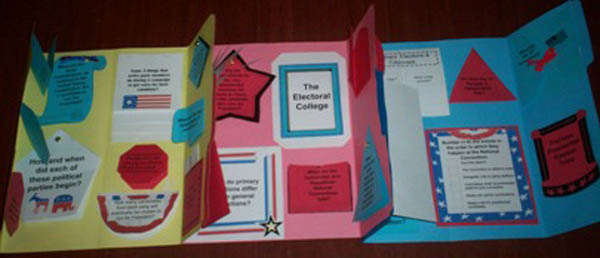 Presidential Election Process for Grades 6-12 Lapbook Assembled