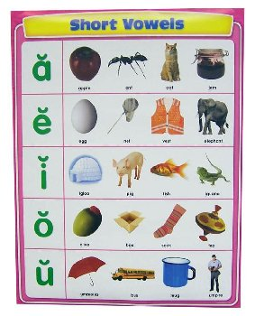 Short Vowels Chartlet