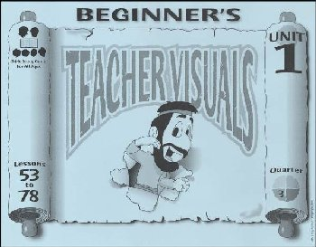 Beginner Teacher Visuals 053-78