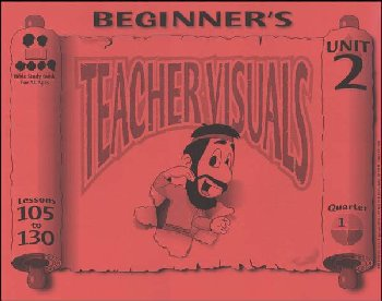 Beginner Teacher Visuals 105-130