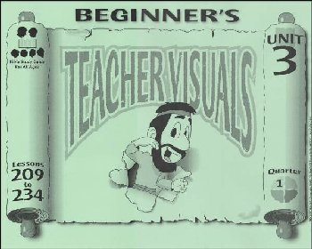 Beginner Teacher Visuals 209-234
