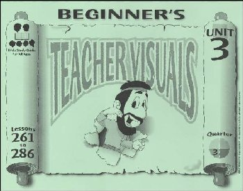 Beginner Teacher Visuals 261-286