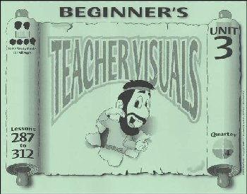 Beginner Teacher Visuals 287-312
