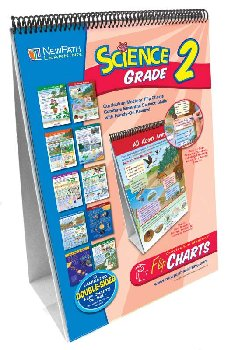 Science Grade 2 Curriculum Mastery Flip Chart Set