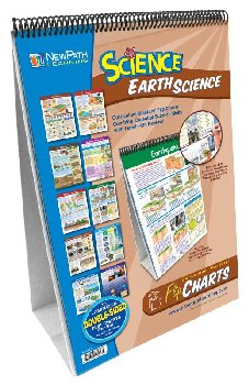 Mastering Earth Science Curriculum Mastery Flip Chart Set (Middle School)