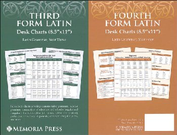 Third and Fourth Form Latin Desk Charts