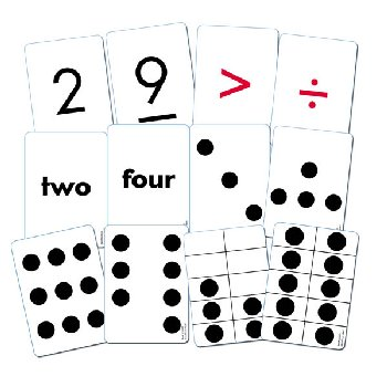 Essential Number Cards