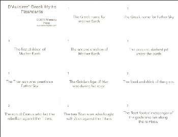 D'Aulaires' Greek Myths Flashcards