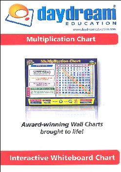 Math Interactive CD-ROM - Multiplication Chart