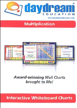 Math Interactive CD-ROM - Multiplication Set