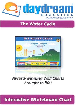 Science Interactive CD-ROM - Water Cycle
