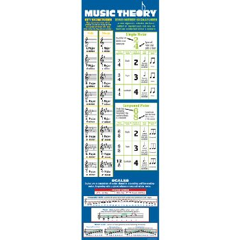 Music Theory Colossal Poster