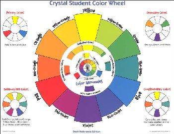Student Color Wheel Desk Reference