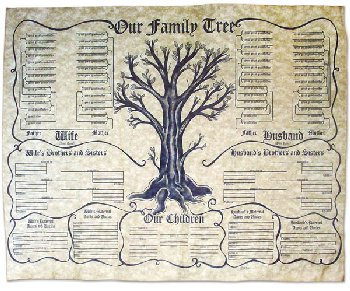 "Family Tree Parchment Poster (16"" x 20"")"