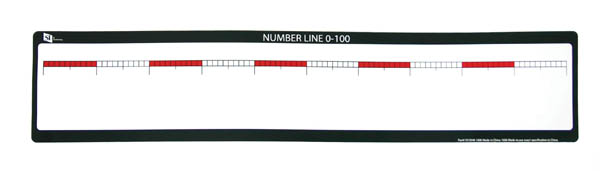 Multiples of Ten Open Number Line