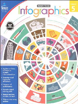 Infographics Workbook - Grade 5