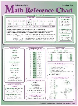 Intermediate Math Reference Chart - Grades 5-8
