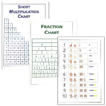 Math Poster Set of 3 (Small)